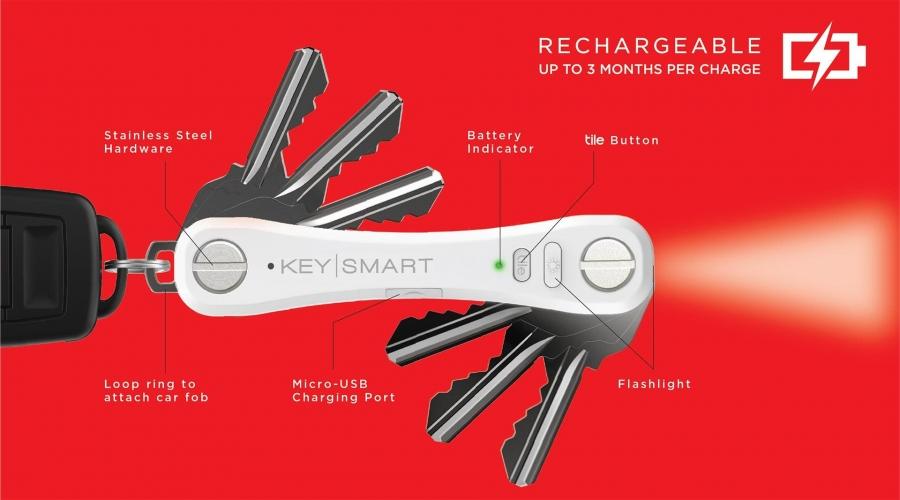 image Tidak Pernah Kehilangan Kunci dengan Key Smart (Never Lose Key with Key Smart)