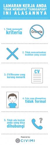 image CIVIMI : Alasan Lamaran Pekerjaan Anda Tidak Ditanggapi