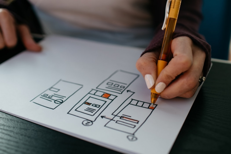 Image Wireframing, Prototyping, Mockuping – What's the Difference?